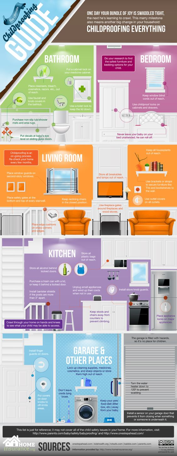 babyproofing-infographic