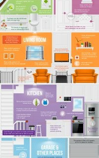 Baby Proofing InfoGraphic: Do We Need To Go That Crazy?