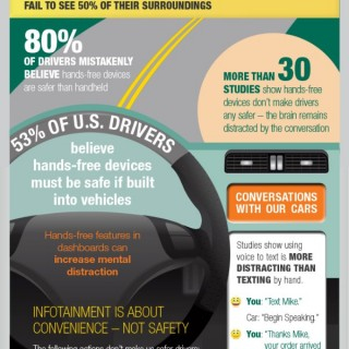 900006397_ADV_Dashboard_Infographic
