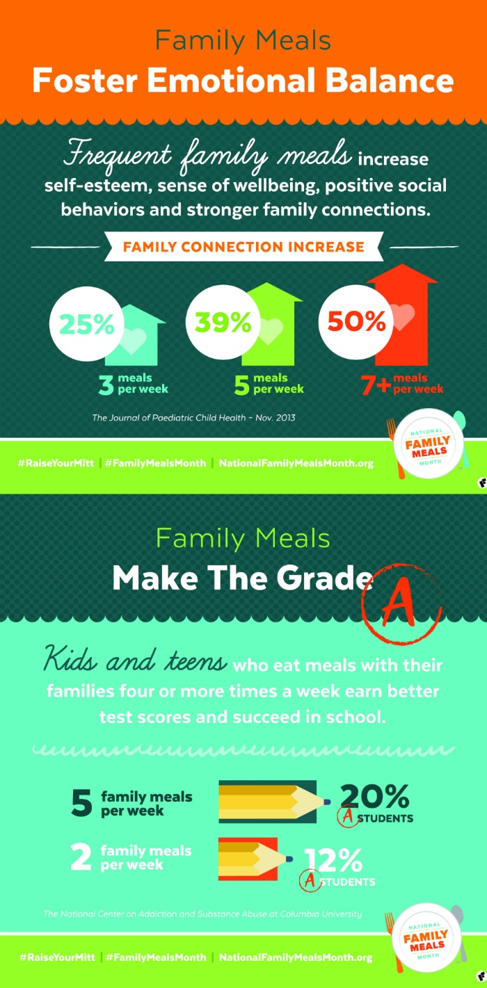 family-meals-make-the-grade