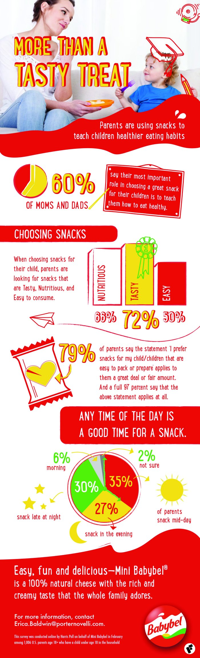 smart-snacking