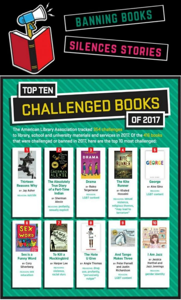 Top Banned Books of the Year 2017